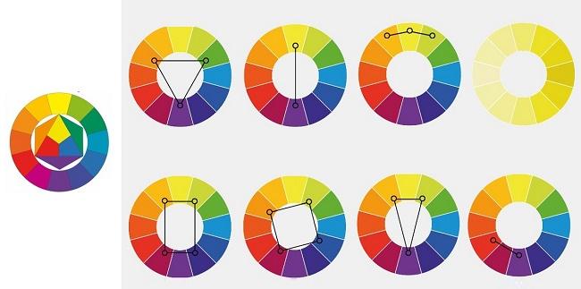 сочетание цветов по цветовому кругу
