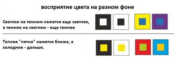 разное восприятие цвета при сочетании