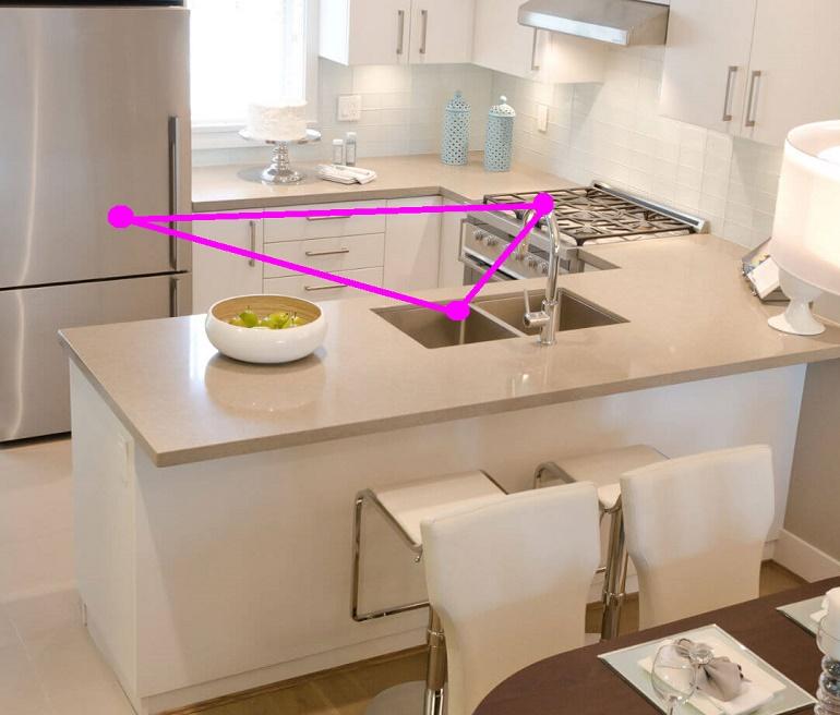 эргономика кухни рабочий треугольник нойферта