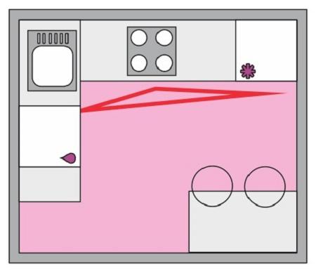эргономика маленькой кухни