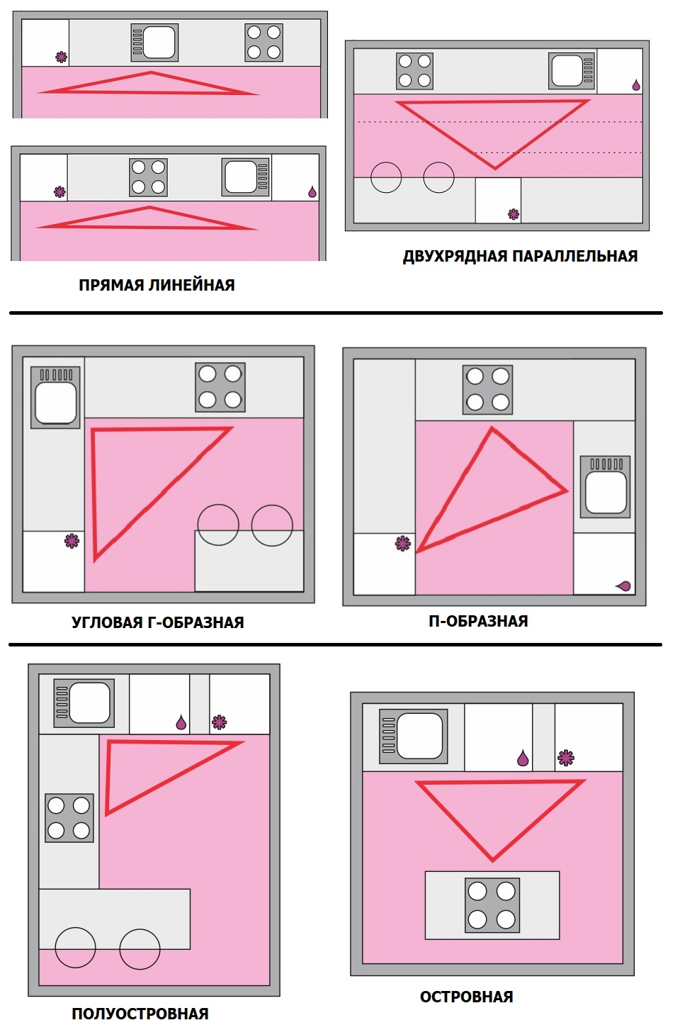 планировка кухни вид сверху чертеж